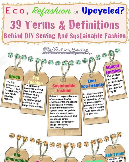 Eco Refashion Or Upcycling 39 Terms Definitions Behind Diy Sewing And Sustainable Fashion Infographic